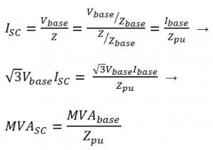 MVA Method